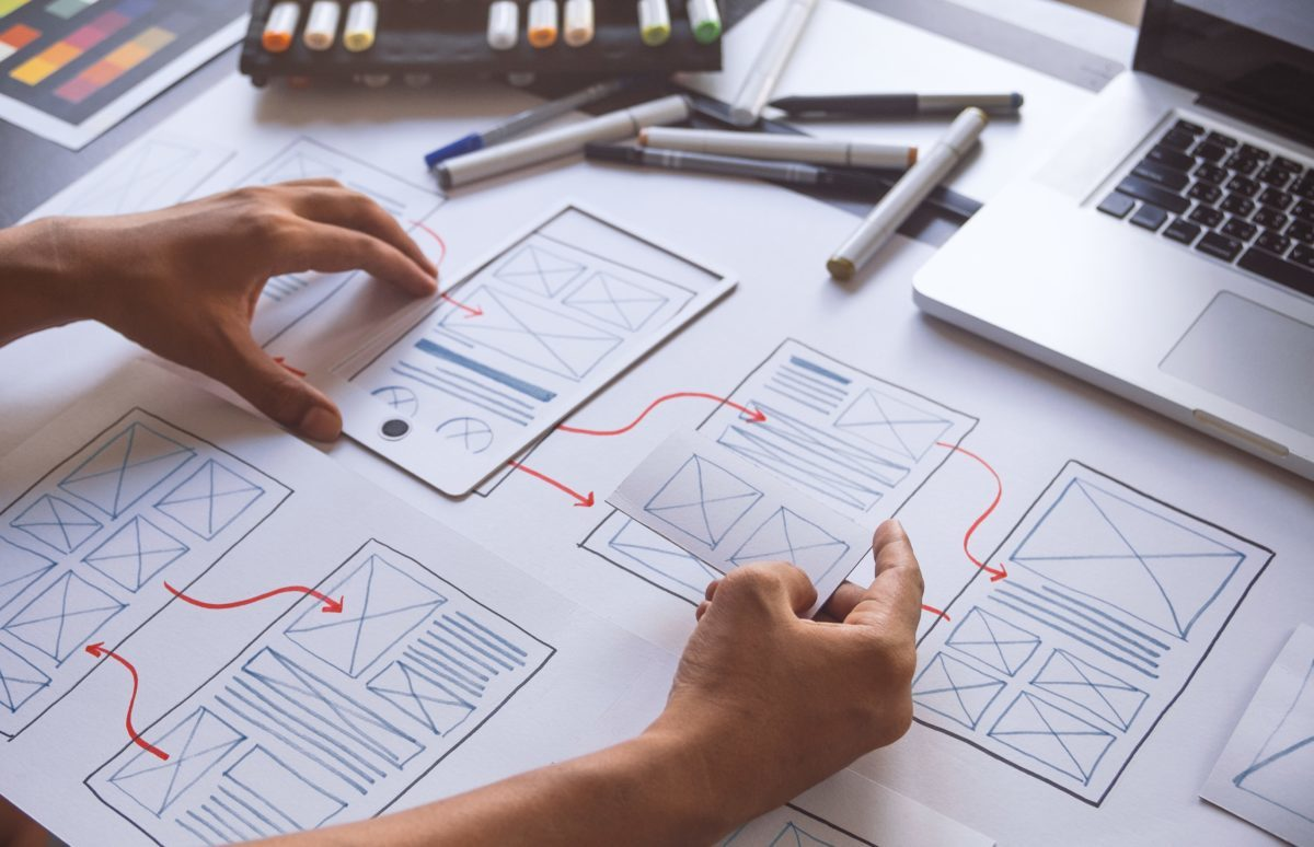 Creating a marketing design plan for branding